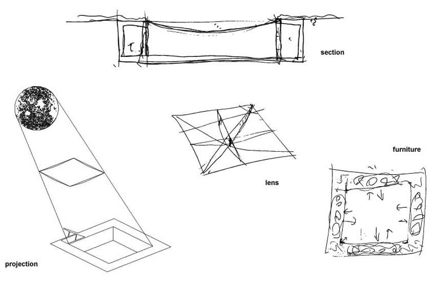projectionhouse rotterdam monolab