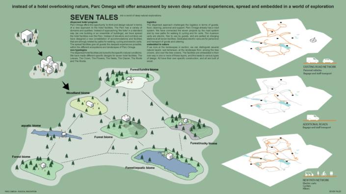 Seven Tales explains the project
